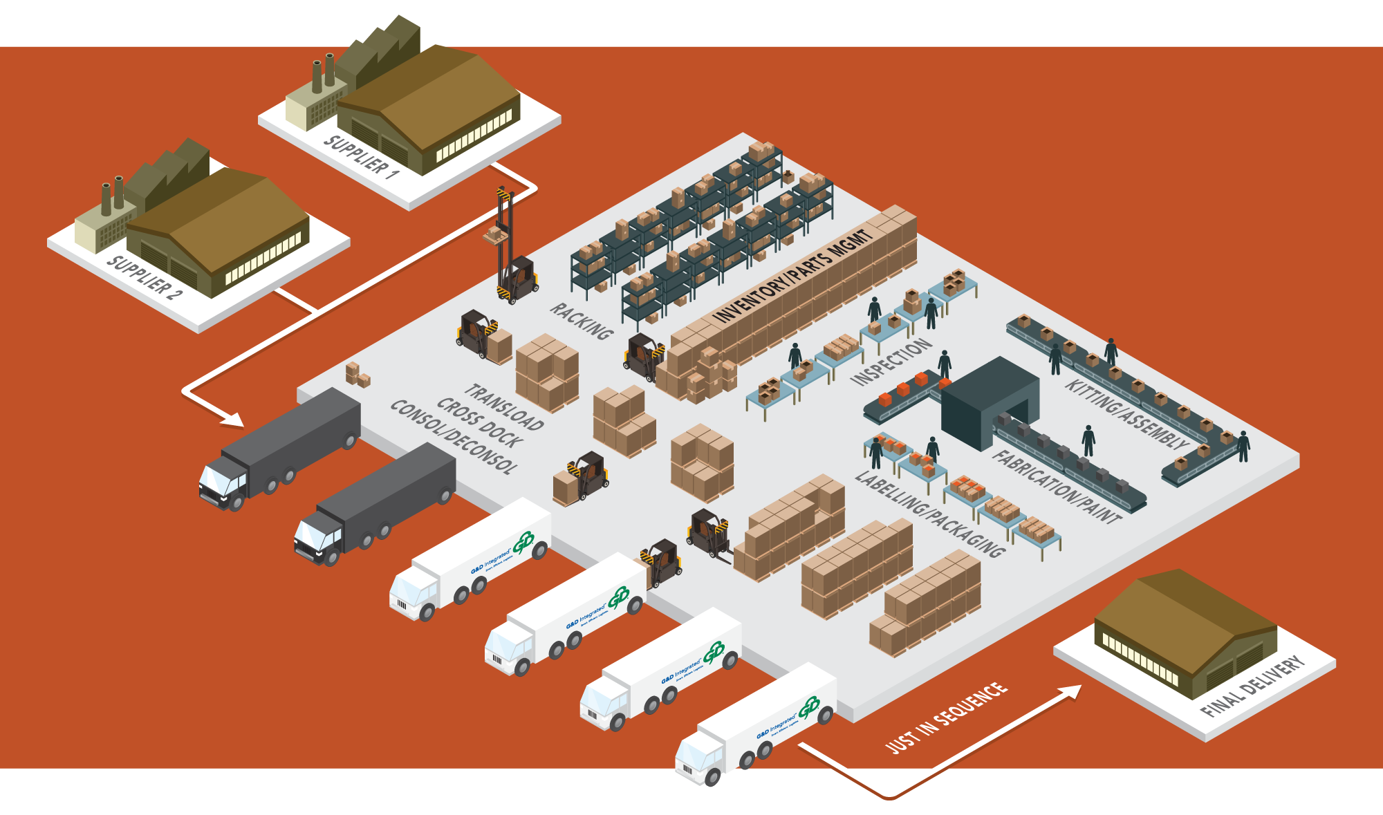 warehouse-illustration